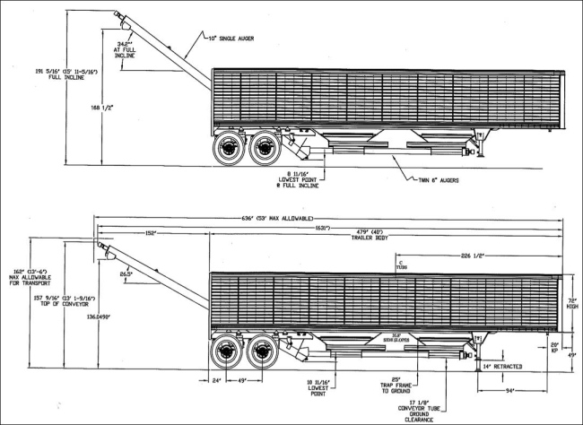 super tender specifications Timpte Trailer Wiring Diagrams standard specifications timpte auger system timpte trailer wiring diagram